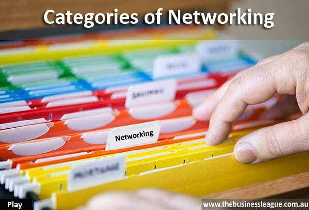 Categories of Networking